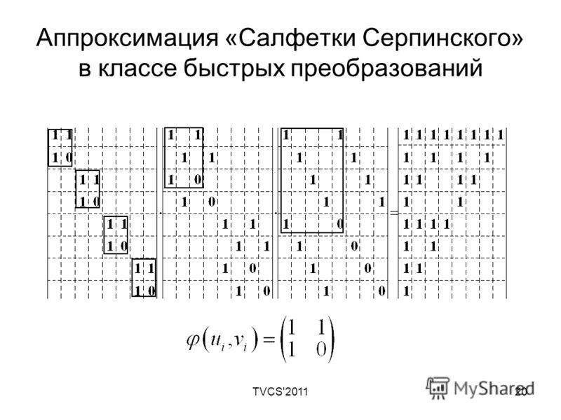 TVCS'201120 Аппроксимация «Салфетки Серпинского» в классе быстрых преобразований