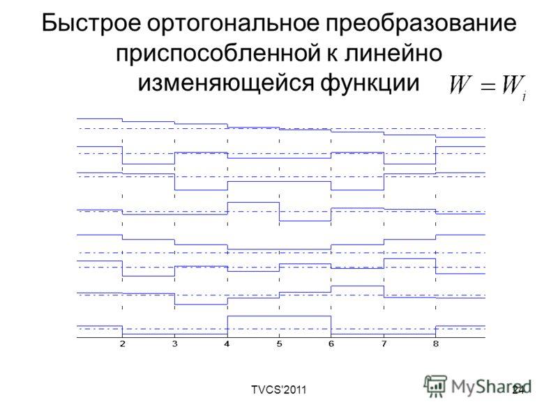 TVCS'201124 Быстрое ортогональное преобразование приспособленной к линейно изменяющейся функции