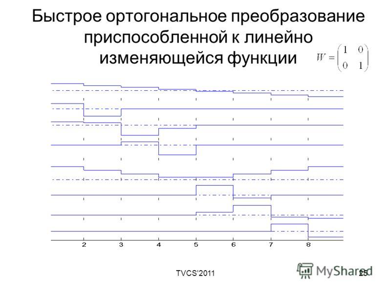 TVCS'201125 Быстрое ортогональное преобразование приспособленной к линейно изменяющейся функции