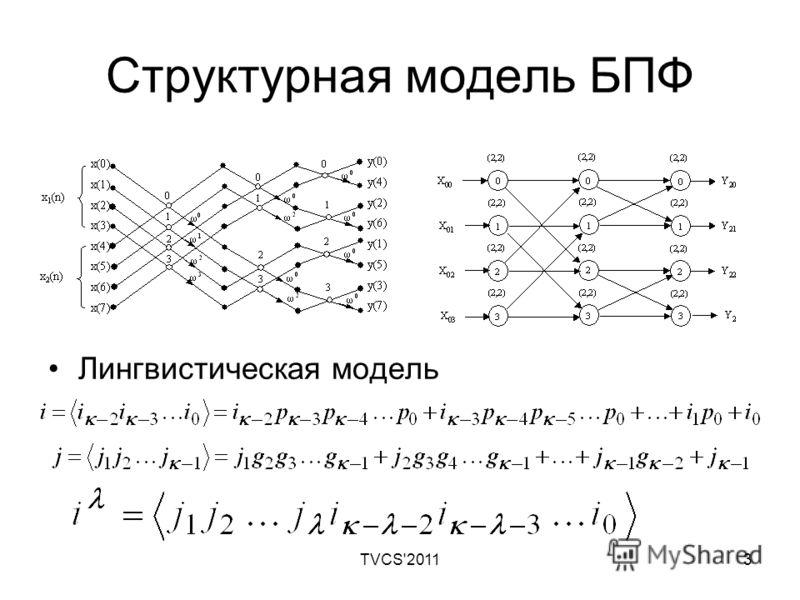 TVCS'20113 Структурная модель БПФ Лингвистическая модель