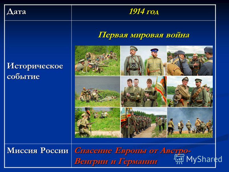 Дата 1914 год Историческое событие Первая мировая война Миссия России Спасение Европы от Австро- Венгрии и Германии