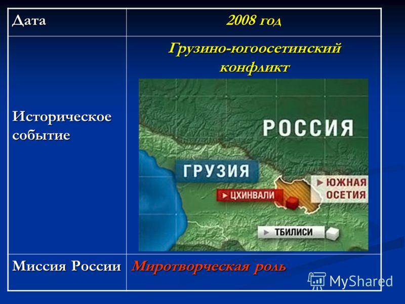 Дата 2008 год Историческое событие Грузино-югоосетинский конфликт Миссия России Миротворческая роль