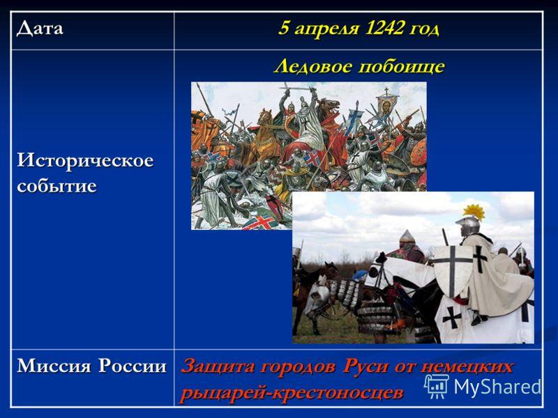 Дата 5 апреля 1242 год Историческое событие Ледовое побоище Миссия России Защита городов Руси от немецких рыцарей-крестоносцев