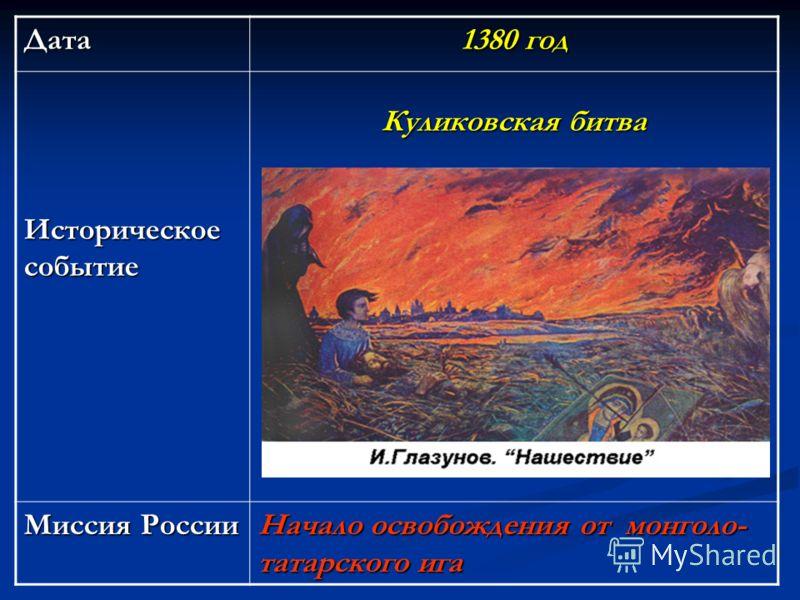 Дата 1380 год Историческое событие Куликовская битва Миссия России Начало освобождения от монголо- татарского ига