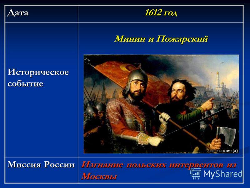 Дата 1612 год Историческое событие Минин и Пожарский Миссия России Изгнание польских интервентов из Москвы