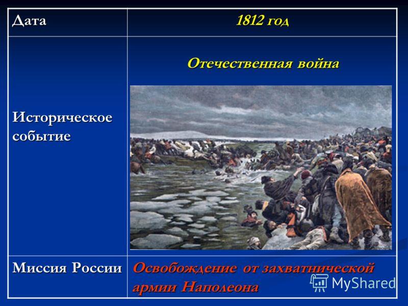 Дата 1812 год Историческое событие Отечественная война Миссия России Освобождение от захватнической армии Наполеона