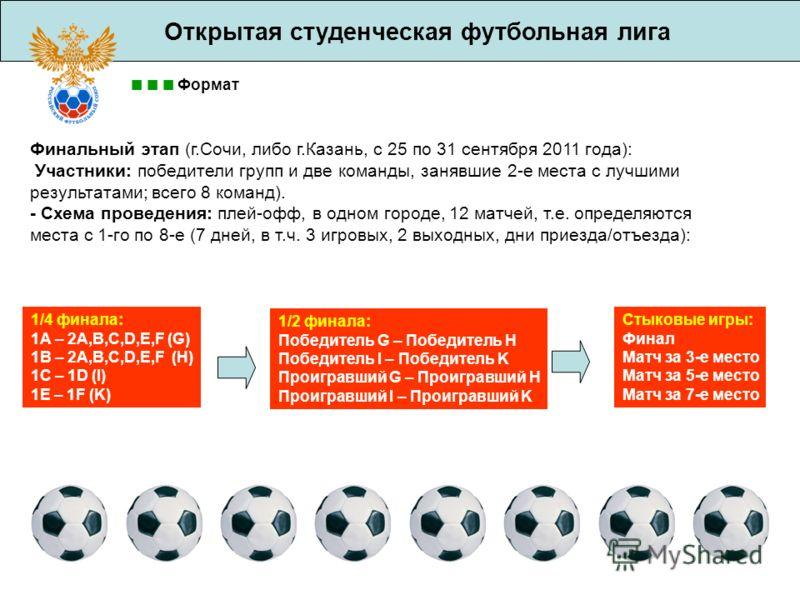 Формат Финальный этап (г.Сочи, либо г.Казань, с 25 по 31 сентября 2011 года): Участники: победители групп и две команды, занявшие 2-е места с лучшими результатами; всего 8 команд). - Схема проведения: плей-офф, в одном городе, 12 матчей, т.е. определ