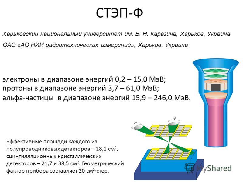 СТЭП-Ф электроны в диапазоне энергий 0,2 – 15,0 МэВ; протоны в диапазоне энергий 3,7 – 61,0 МэВ; альфа-частицы в диапазоне энергий 15,9 – 246,0 МэВ. Эффективные площади каждого из полупроводниковых детекторов – 18,1 см 2, сцинтилляционных кристалличе