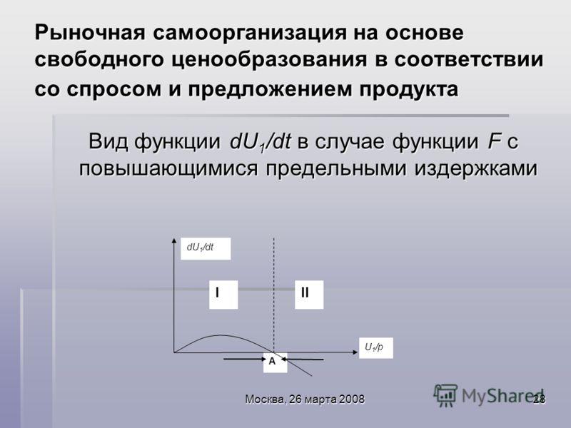 Москва, 26 марта 200828 Рыночная самоорганизация на основе свободного ценообразования в соответствии со спросом и предложением продукта Вид функции dU 1 /dt в случае функции F с повышающимися предельными издержками Вид функции dU 1 /dt в случае функц