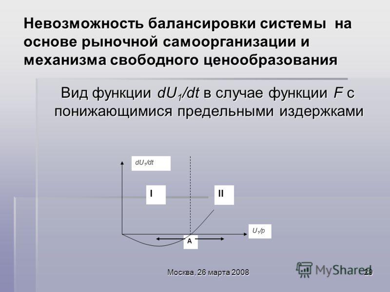 Москва, 26 марта 200829 Невозможность балансировки системы на основе рыночной самоорганизации и механизма свободного ценообразования Вид функции dU 1 /dt в случае функции F с понижающимися предельными издержками Вид функции dU 1 /dt в случае функции