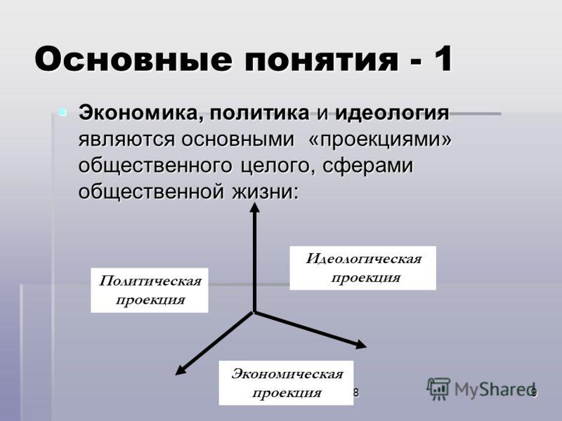 Москва, 26 марта 20089 Основные понятия - 1 Экономика, политика и идеология являются основными «проекциями» общественного целого, сферами общественной жизни: Экономика, политика и идеология являются основными «проекциями» общественного целого, сферам