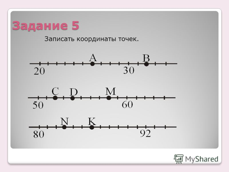 Задание 5 Записать координаты точек.