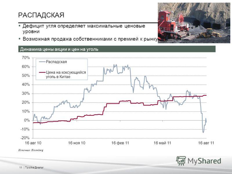 11 | Тройка Диалог РАСПАДСКАЯ Источник: Bloomberg Дефицит угля определяет максимальные ценовые уровни Возможная продажа собственниками с премией к рынку Динамика цены акции и цен на уголь