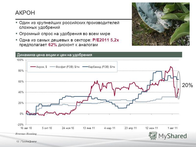 13 | Тройка Диалог АКРОН Источник: Bloomberg Один из крупнейших российских производителей сложных удобрений Огромный спрос на удобрения во всем мире Одна из самых дешевых в секторе: P/E2011 5,2х предполагает 62% дисконт к аналогам Динамика цена акции