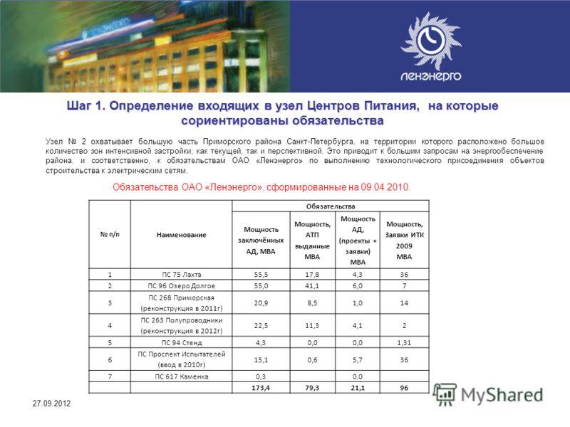Узел 2 охватывает большую часть Приморского района Санкт-Петербурга, на территории которого расположено большое количество зон интенсивной застройки, как текущей, так и перспективной. Это приводит к большим запросам на энергообеспечение района, и соо