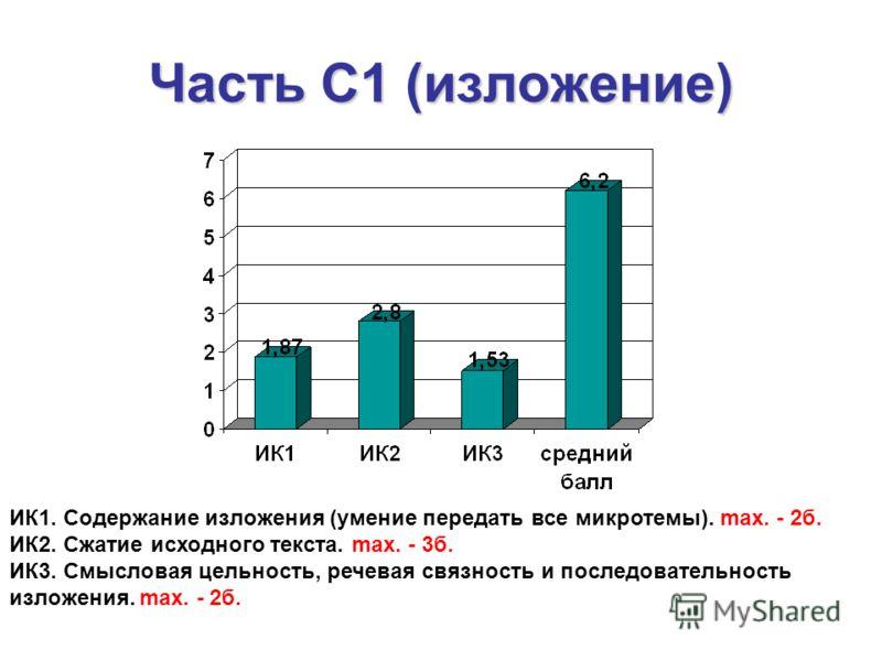 Часть С1 (изложение) ИК1. Содержание изложения (умение передать все микротемы). max. - 2б. ИК2. Сжатие исходного текста. max. - 3б. ИК3. Смысловая цельность, речевая связность и последовательность изложения. max. - 2б.