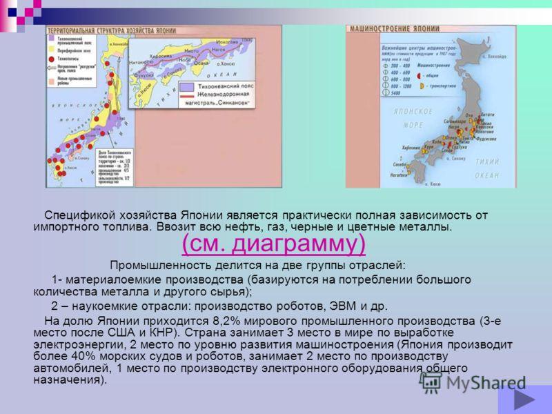 Презентация На Географию 7 Класс