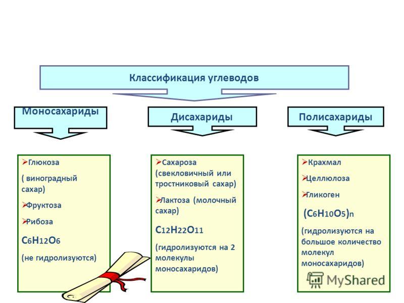 На какие группы делят углеводы по способности к гидролизу? вопрос 3 Недостаток углеводов в пище вреден и приводит к тому, что в организме начинается усиленное использование энергетических возможностей белков и жиров. В этом случае резко увеличивает к