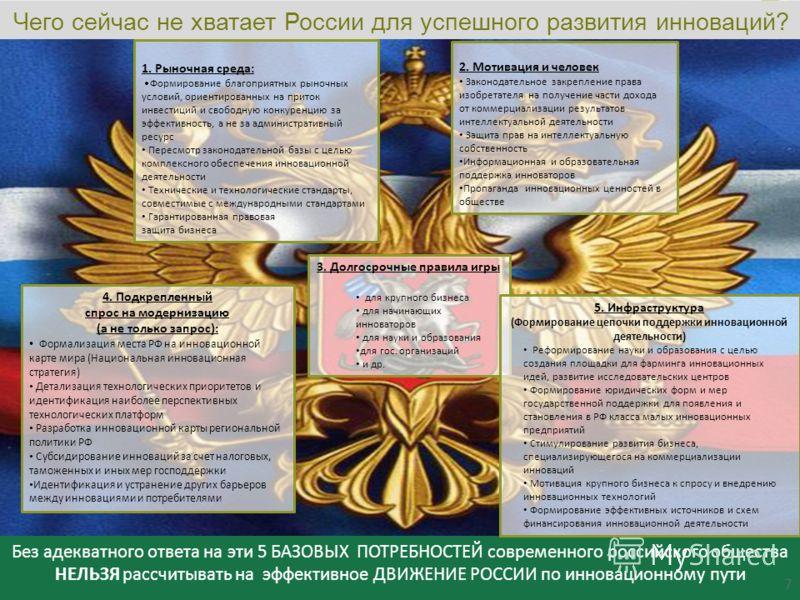 Чего сейчас не хватает России для успешного развития инноваций? 7 Блок стратегии и корпоративного развития. Без адекватного ответа на эти 5 БАЗОВЫХ ПОТРЕБНОСТЕЙ современного российского общества НЕЛЬЗЯ рассчитывать на эффективное ДВИЖЕНИЕ РОССИИ по и