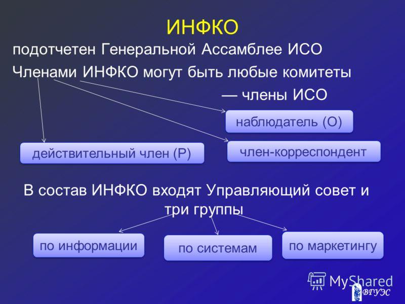 ИНФКО подотчетен Генеральной Ассамблее ИСО Членами ИНФКО могут быть любые комитеты члены ИСО В состав ИНФКО входят Управляющий совет и три группы действительный член (Р) наблюдатель (О) член-корреспондент по информации по системам по маркетингу