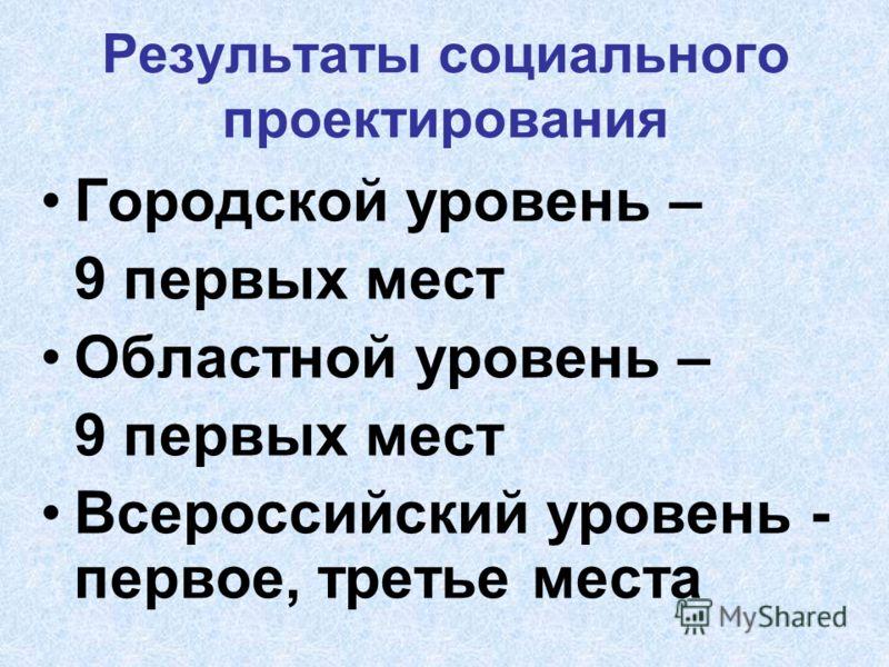 Результаты социального проектирования Городской уровень – 9 первых мест Областной уровень – 9 первых мест Всероссийский уровень - первое, третье места