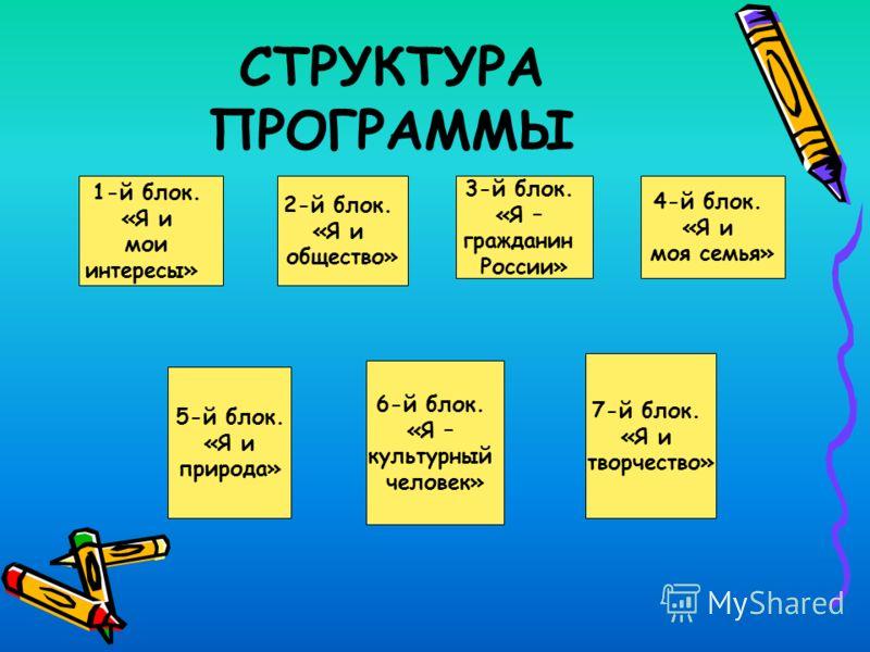 СТРУКТУРА ПРОГРАММЫ 1-й блок. «Я и мои интересы» 2-й блок. «Я и общество» 3-й блок. «Я – гражданин России» 4-й блок. «Я и моя семья» 5-й блок. «Я и природа» 6-й блок. «Я – культурный человек» 7-й блок. «Я и творчество»
