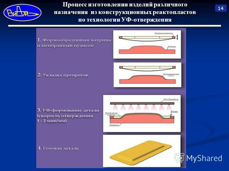 Процесс изготовления изделий различного назначения из конструкционных реактопластов по технологии УФ-отверждения 14