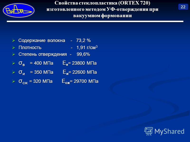 Свойства стеклопластика (ORTEX 720) изготовленного методом УФ-отверждения при вакуумном формовании 22 Содержание волокна - 73,2 % Содержание волокна - 73,2 % Плотность - 1,91 г/см 3 Плотность - 1,91 г/см 3 Степень отверждения - 99,6% Степень отвержде