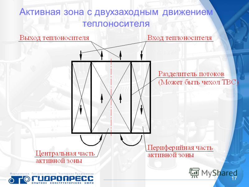 17 Активная зона с двухзаходным движением теплоносителя