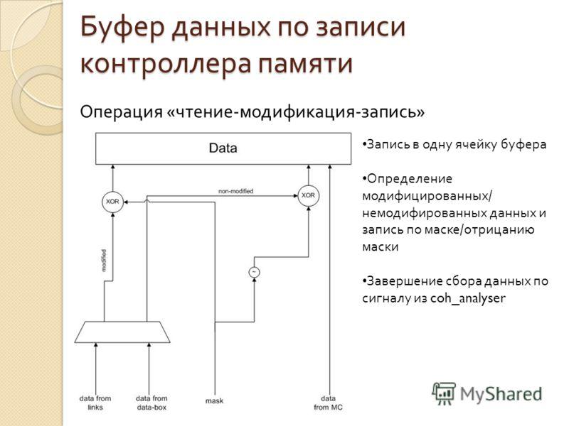 Буфер данных по записи контроллера памяти Операция «чтение-модификация-запись» Запись в одну ячейку буфера Определение модифицированных/ немодифированных данных и запись по маске/отрицанию маски Завершение сбора данных по сигналу из coh_analyser