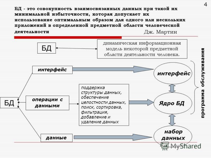 БД - это совокупность взаимосвязанных данных при такой их минимальной избыточности, которая допускает их использование оптимальным образом для одного или нескольких приложений в определенной предметной области человеческой деятельности Дж. Мартин дин