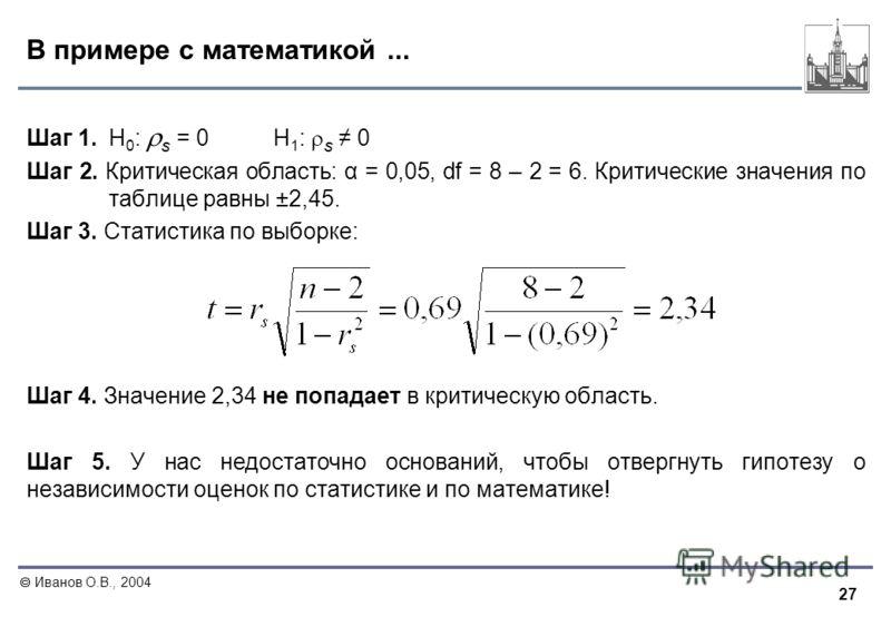 27 Иванов О.В., 2004 В примере с математикой... Шаг 1. Н 0 : s = 0 Н 1 : s 0 Шаг 2. Критическая область: α = 0,05, df = 8 – 2 = 6. Критические значения по таблице равны ±2,45. Шаг 3. Статистика по выборке: Шаг 4. Значение 2,34 не попадает в критическ