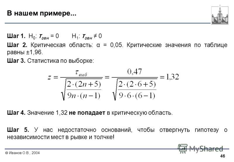 46 Иванов О.В., 2004 В нашем примере... Шаг 1. Н 0 : τ ген = 0 Н 1 : τ ген 0 Шаг 2. Критическая область: α = 0,05. Критические значения по таблице равны ±1,96. Шаг 3. Статистика по выборке: Шаг 4. Значение 1,32 не попадает в критическую область. Шаг