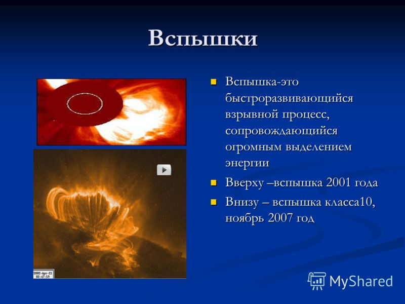 Вспышки Вспышка-это быстроразвивающийся взрывной процесс, сопровождающийся огромным выделением энергии Вверху –вспышка 2001 года Внизу – вспышка класса10, ноябрь 2007 год