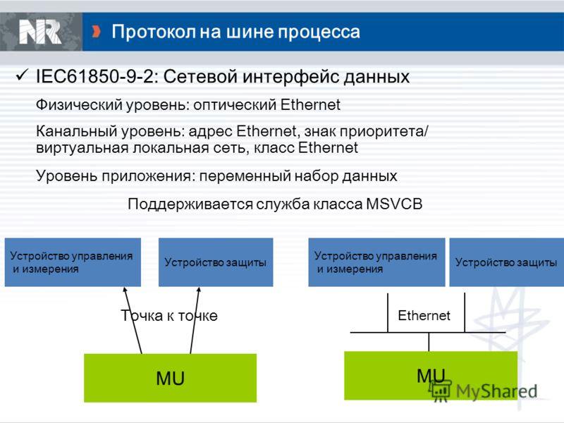IEC61850-9-2: Сетевой интерфейс данных Физический уровень: оптический Ethernet Канальный уровень: адрес Ethernet, знак приоритета/ виртуальная локальная сеть, класс Ethernet Уровень приложения: переменный набор данных Поддерживается служба класса MSV
