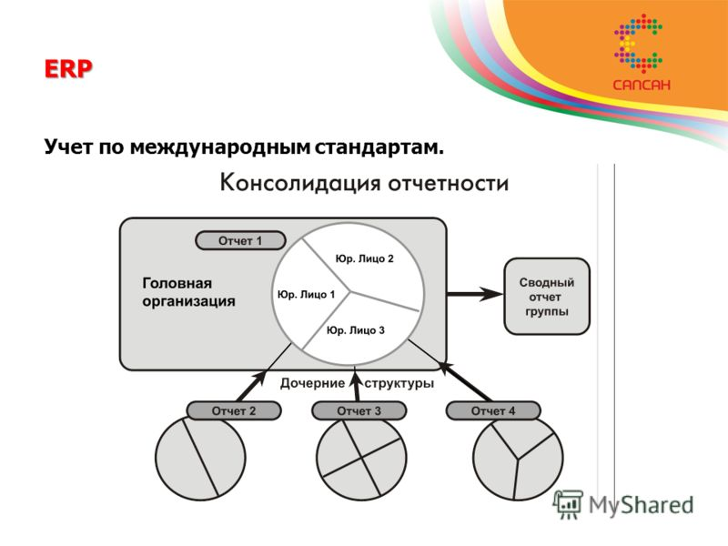 ERP Учет по международным стандартам.