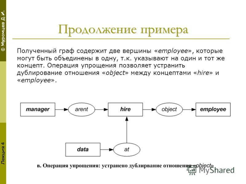 © Муромцев Д.И. Лекция 4 Продолжение примера Полученный граф содержит две вершины «employee», которые могут быть объединены в одну, т.к. указывают на один и тот же концепт. Операция упрощения позволяет устранить дублирование отношения «object» между