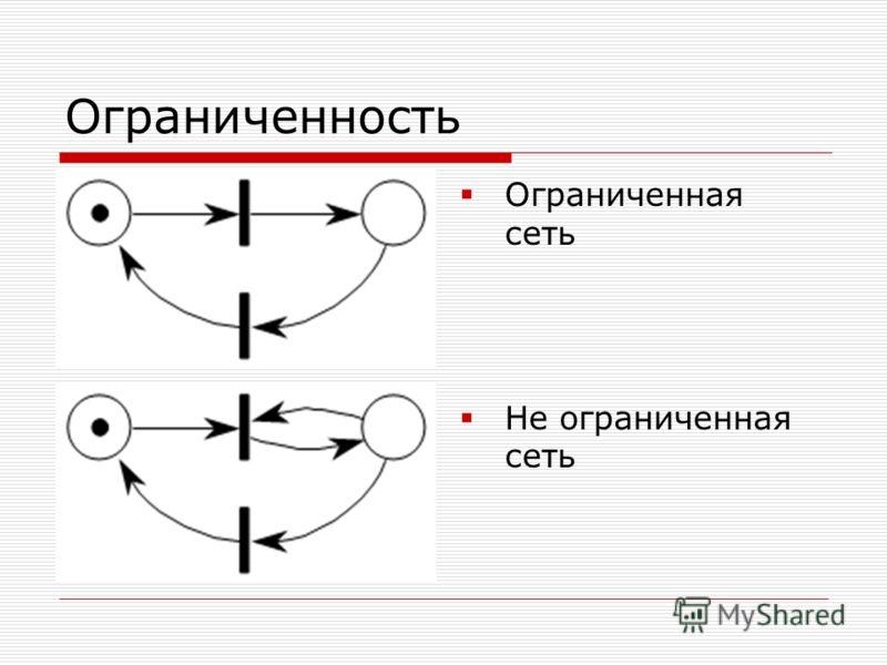 Ограниченность Ограниченная сеть Не ограниченная сеть
