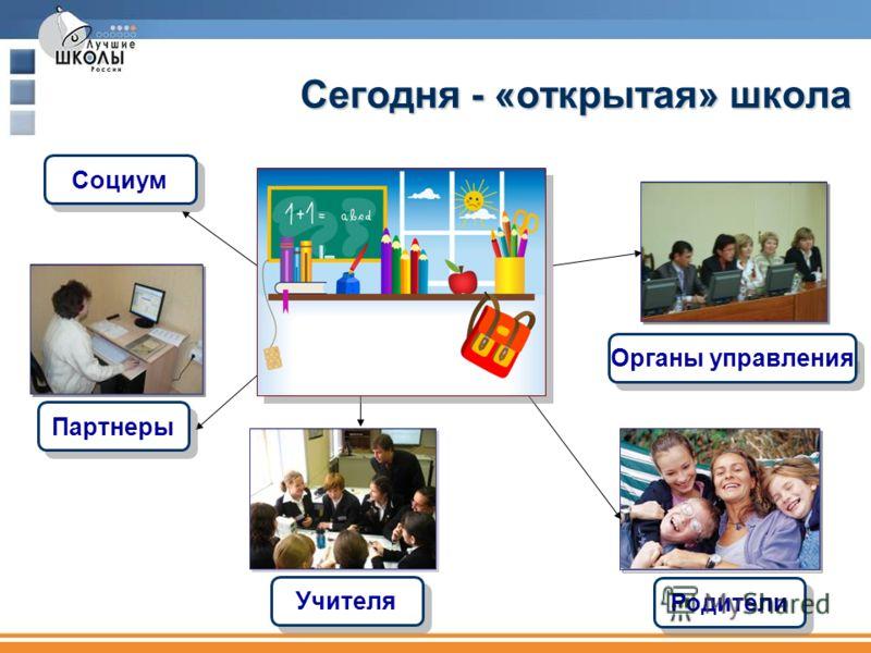 Сегодня - «открытая» школа Социум Партнеры Учителя Родители Органы управления