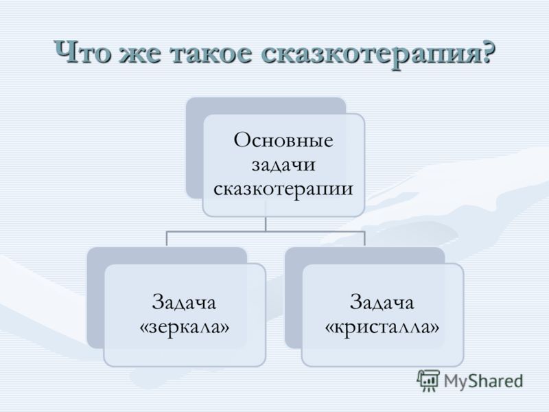 Что же такое сказкотерапия? Основные задачи сказкотерапии Задача «зеркала» Задача «кристалла»