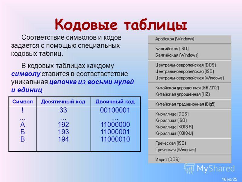 16 из 25 Кодовые таблицы Соответствие символов и кодов задается с помощью специальных кодовых таблиц. В кодовых таблицах каждому символу ставится в соответветствие уникальная цепочка из восьми нулей и единиц. СимволДесятичный кодДвоичный код !…АБВ!…А