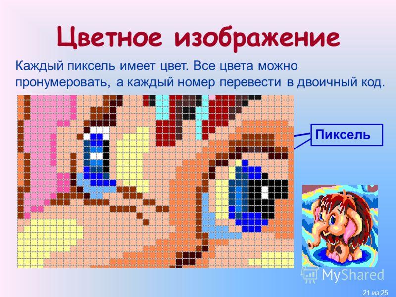 21 из 25 Пиксель Каждый пиксель имеет цвет. Все цвета можно пронумеровать, а каждый номер перевести в двоичный код. Цветное изображение