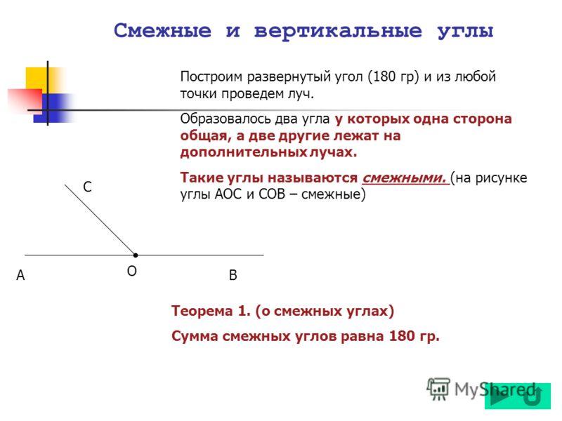 Смежные и вертикальные углы Построим развернутый угол (180 гр) и из любой точки проведем луч. Образовалось два угла у которых одна сторона общая, а две другие лежат на дополнительных лучах. Такие углы называются смежными. (на рисунке углы AOC и COB –
