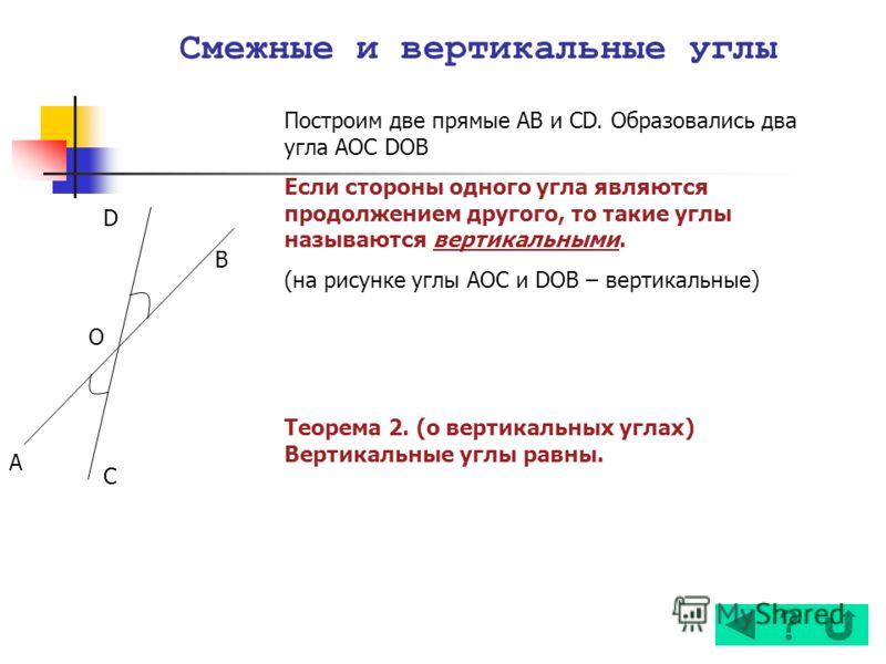 Смежные и вертикальные углы Построим две прямые AB и CD. Образовались два угла AOC DOB Если стороны одного угла являются продолжением другого, то такие углы называются вертикальными. (на рисунке углы AOC и DOB – вертикальные) O A C D B Теорема 2. (о