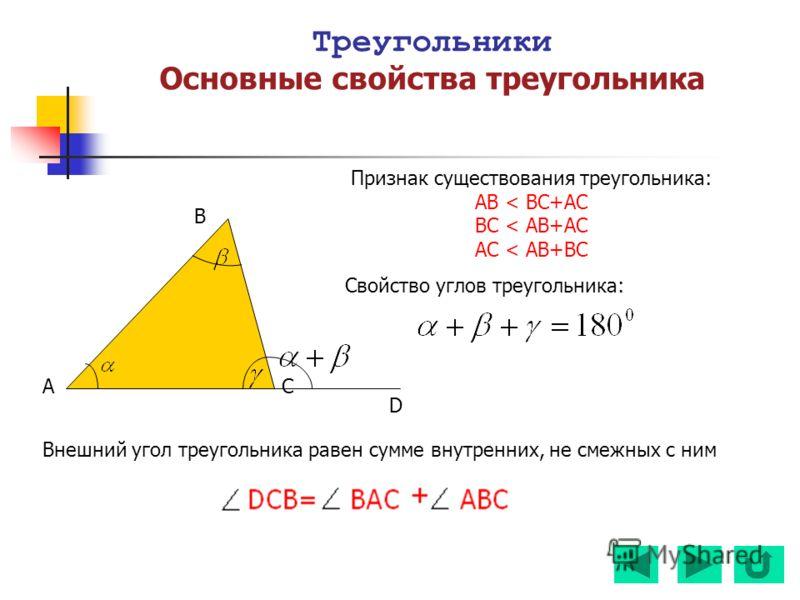 Треугольники Основные свойства треугольника А В С Признак существования треугольника: АВ < ВС+АС ВС < АВ+АС АС < АВ+ВС Свойство углов треугольника: D Внешний угол треугольника равен сумме внутренних, не смежных с ним