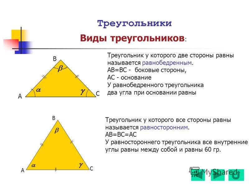 Треугольники Виды треугольников : Треугольник у которого две стороны равны называется равнобедренным. АВ=ВС - боковые стороны, АС - основание У равнобедренного треугольника два угла при основании равны Треугольник у которого все стороны равны называе