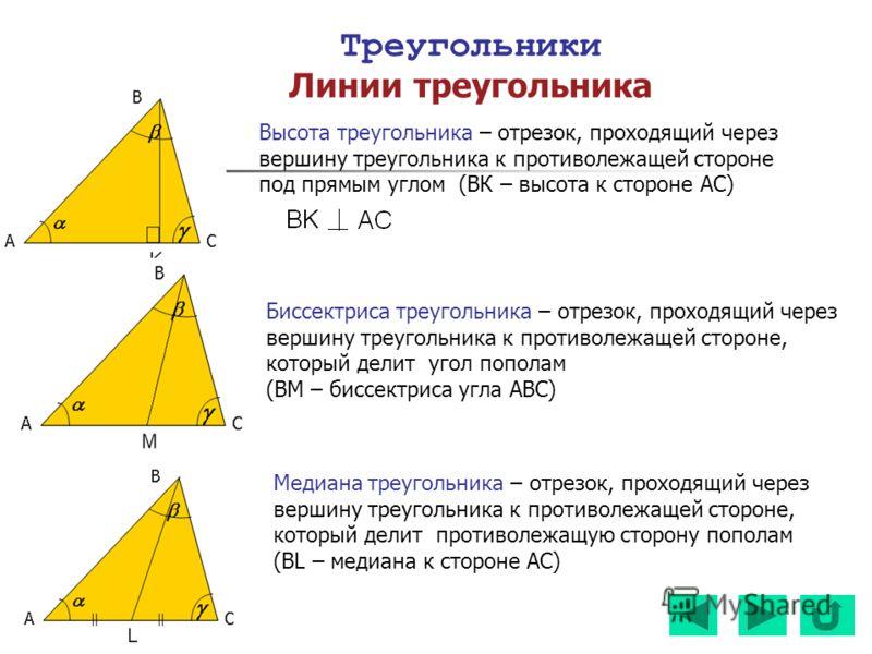 Треугольники Линии треугольника Высота треугольника – отрезок, проходящий через вершину треугольника к противолежащей стороне под прямым углом (ВК – высота к стороне АС) Биссектриса треугольника – отрезок, проходящий через вершину треугольника к прот