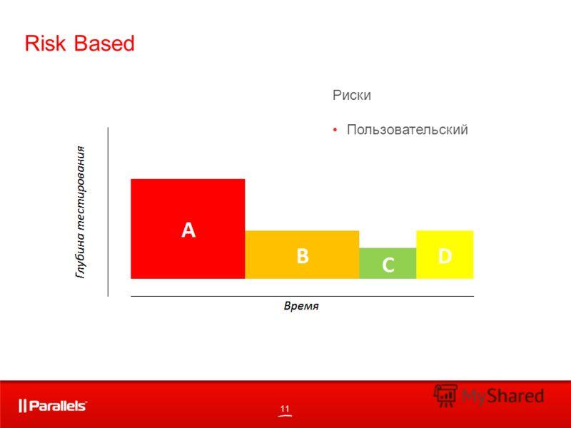 11 Risk Based Риски Пользовательский