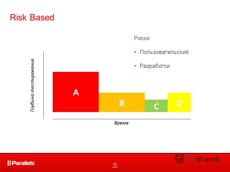 12 Risk Based Риски Пользовательский Разработки