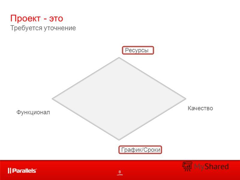 8 Проект - это Требуется уточнение Ресурсы Функционал График/Сроки Качество